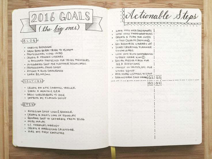 Who doesnt love setting new goals in the new year?hellip