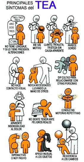Hoy es el día mundial del autismo, el día mundial del no esperar
