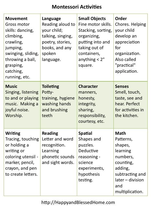 This are great source to know about connection between the child's activity and development