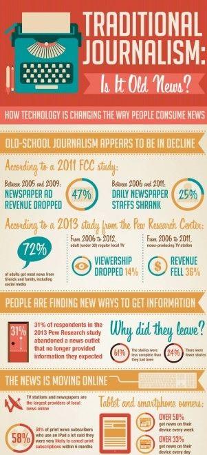 17 best Digital Journalism images on Pinterest Social media - digital journalist resume
