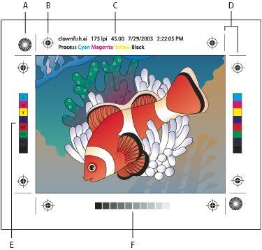 Adobe Illustrator * Printer's marks and bleeds