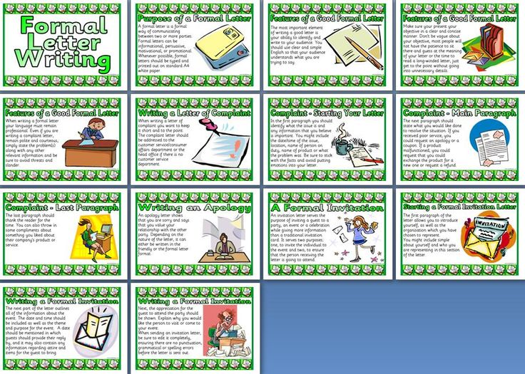Features Of Letter Writing Ks2 Powerpoint - non fiction writing at ks2 ...