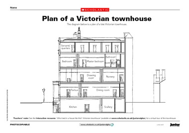 Plans of a Victorian Townhouse. Click to download PDF.