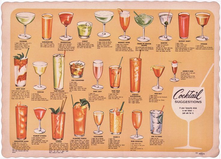 I have ALWAYS loved these cocktail recipe placemats! I always took them home with me as a girl.....pretty sure its what started me on my love of cocktails & glassware!