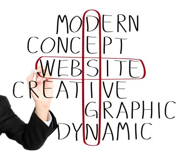 zooped webdesign webdesign pricing cheap websites easy design cost
