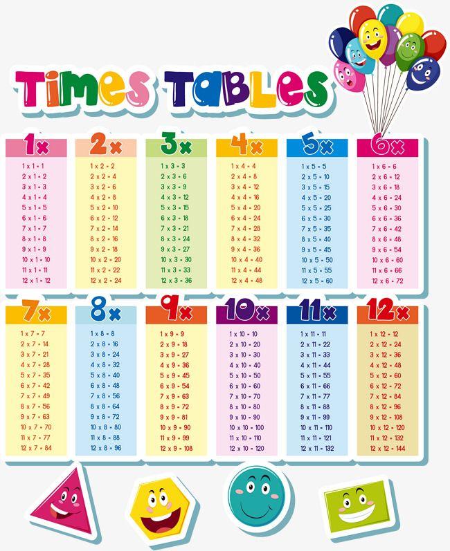 Cartoon Ninety Multiplication Table Vector Material Cartoon