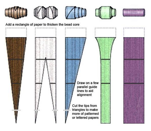 Distintas formas de hacer cuentas con papel enrollado.