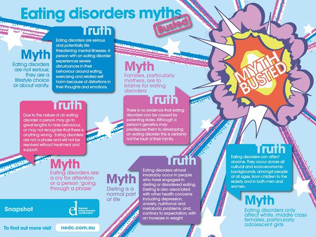 Eating Disorders Myths Busted, National Eating Disorders Collaboration