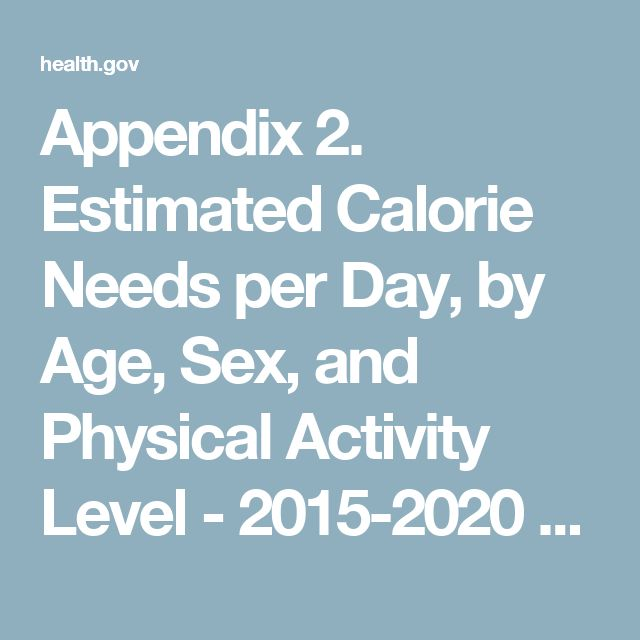 Appendix 2. Estimated Calorie Needs per Day, by Age, Sex, and Physical Activity Level - 2015-2020 Dietary Guidelines - health.gov
