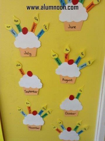 34 Idéias de decoração de sala, semáforo da conduta, palavras mágicas, ajudantes do dia - Educação Infantil - Aluno On