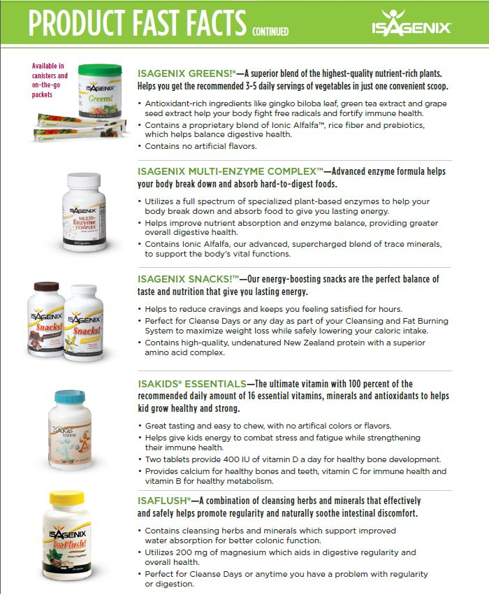 IsAgenix Images On Pinterest