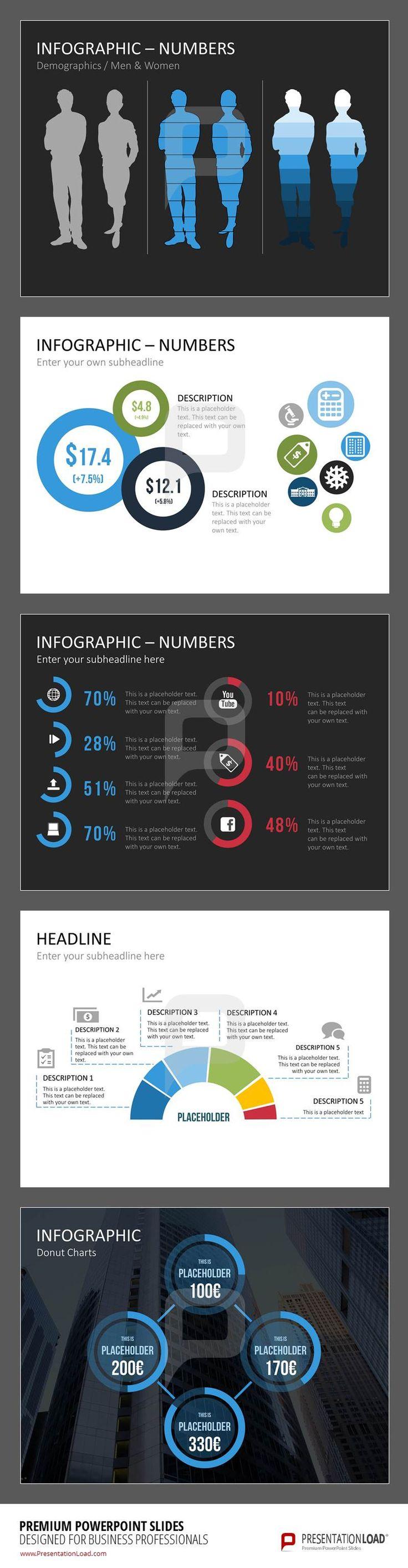 Lassen Sie Ihrer Kreativität freien Lauf und erstellen Sie im Handumdrehen stilsichere und informative #Infographiken. Unser neuestes Produkt enthält eine umfassende Sammlung an verschiedenen Darstellungsmöglichkeiten wichtiger #Kennzahlen. @ http://www.presentationload.de/powerpoint-charts-diagramme/Infografiken-Zahlen.html
