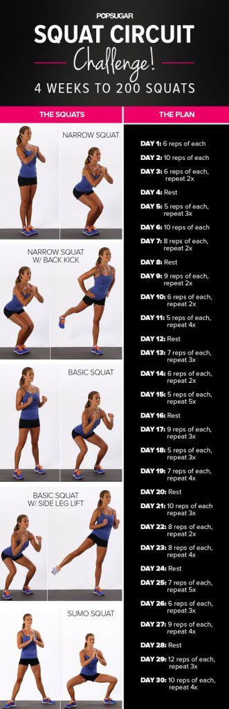 Squats. Not so much the challenge but the variations