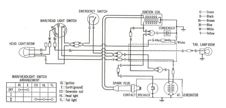Extraordinary 1982 Honda C70 Passport Wiring Diagram