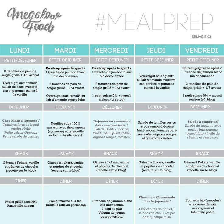 one week of healthy lowcarb meal plan une semaine de repas sains et ig bas megalowfood meal. Black Bedroom Furniture Sets. Home Design Ideas