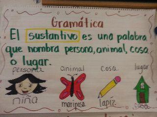 Gramatica Primer Grado: Sustantivos (Nouns)                              …