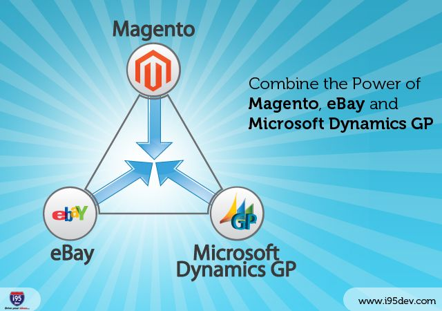 Combine the Power of Magento, eBay and Microsoft Dynamics GP
