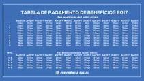 http://www.previdencia.gov.br/2016/11/beneficios-previdencia-divulga-calendario-de-pagamento-do-inss-de-2017/