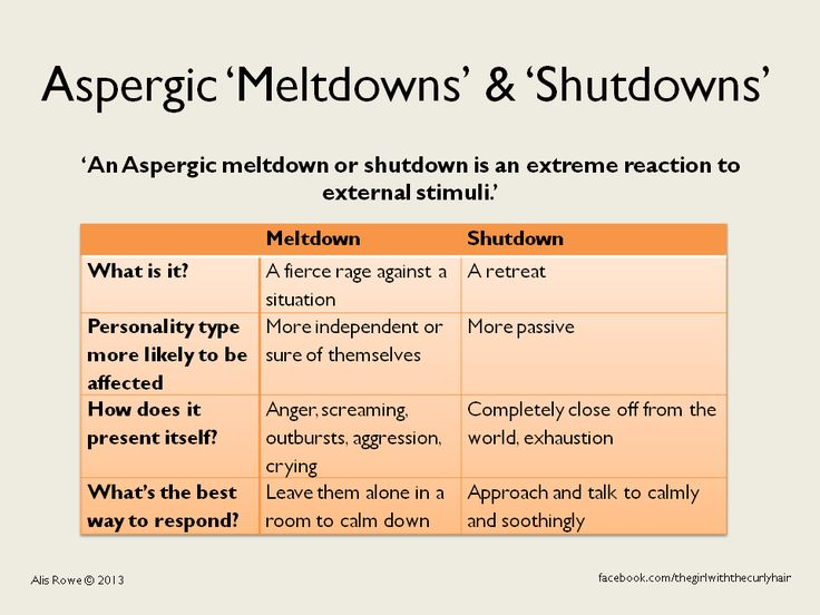 A meltdown is not a tantrum and a shutdown is not depression. These are the…