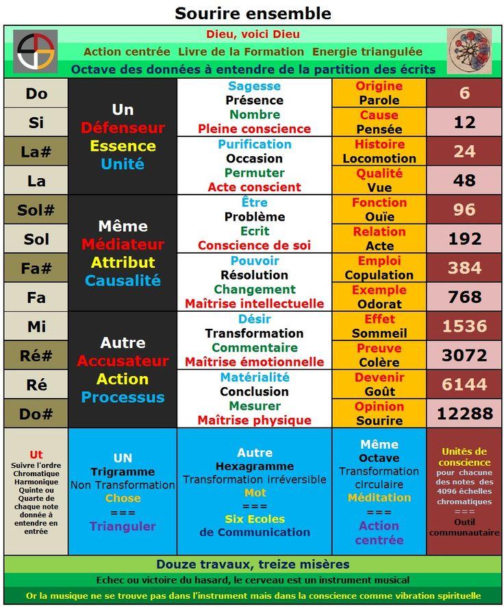Les différentes formes d'Athéisme  - Page 13 E4d7f960aa3536b9adedd3e55a6bff44