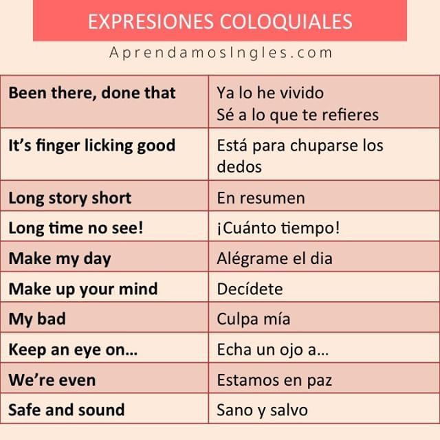 Haz Click En El Enlace De La Biografia Para Ver Ejemplos Pronunciacion Ingles Aprendamosin How To Speak Spanish Spanish Language Learning Learning Spanish