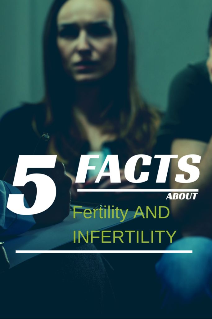 Five Facts about Fertility and Infertility
