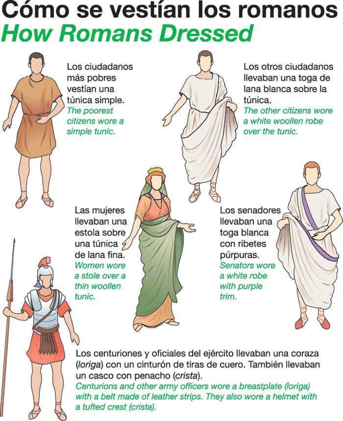 Roman clothing - bilingual Sp/Eng Click para descargar 700 × 858 • 161880 Bytes
