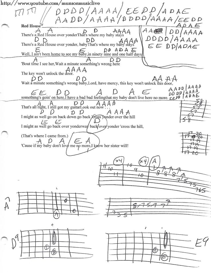 Okie From Muskogee (Merle Haggard) Guitar Chord Chart in D and later ...