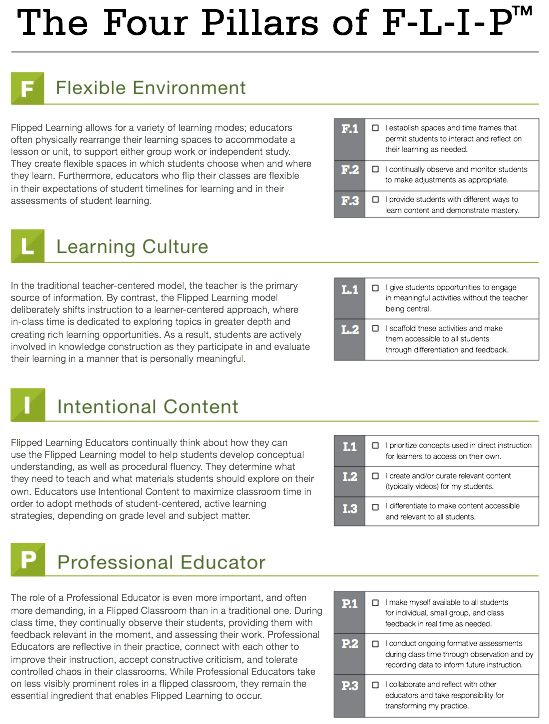 pillars of flipped learning: Flexible Environment; Learning Culture; Intentional Content and Professional Educator