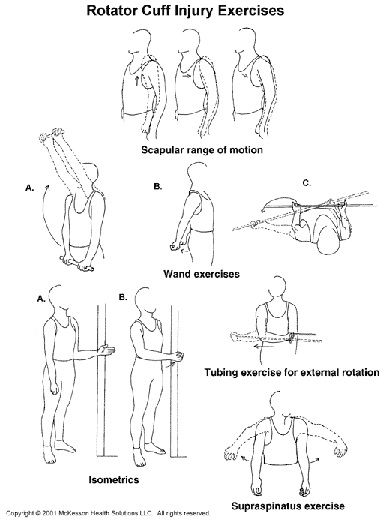 Rotator Cuff Exercises Rotator Cuff Exercises Bursitis
