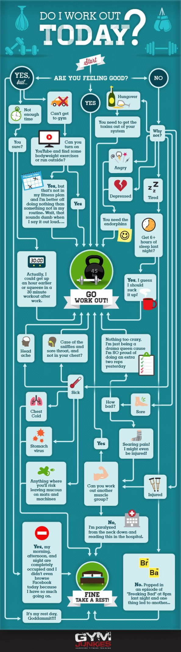 Do I Workout Today?  Infographic