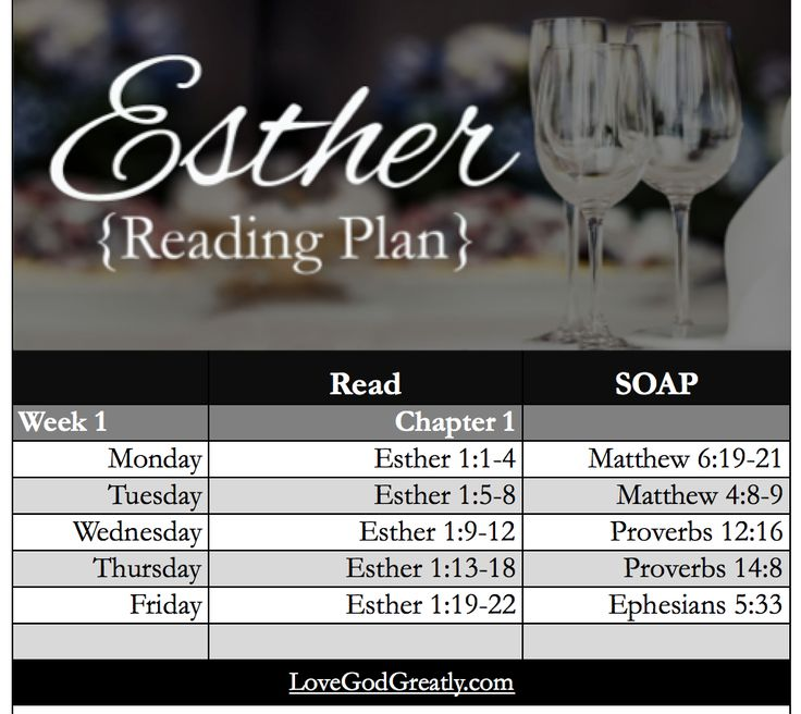 wk 1 reading plan- Love God Greatly