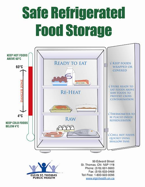 Safe storage  sc 1 st  Pinterest & 9 best contemp food iss images on Pinterest | Cooking tips Healthy ...