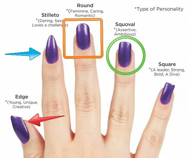The Perfect Nails ( my opinion ) Most of you wonder which ...