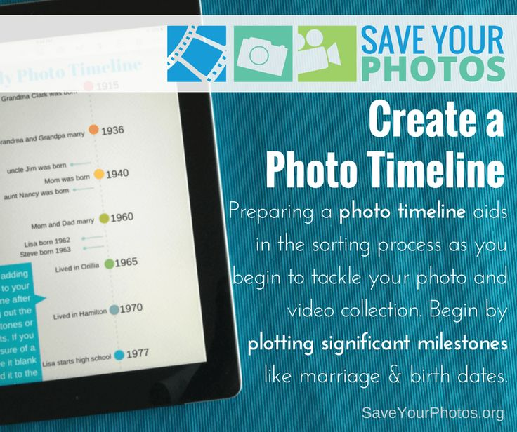 Create a family timeline with milestone events like births and deaths. This is a very handy tool when organizing your #photos  #saveyourphotos | SaveYourPhotos.org