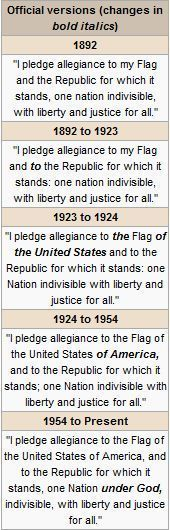 Did you know that the Pledge of Allegiance was changed was in the McCarthy era for fear of communist red scare? ...Don't you think we're ready to change it back?