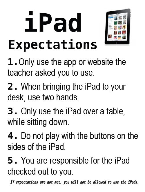 iPad expectations...maybe one day I'll have some in my room!