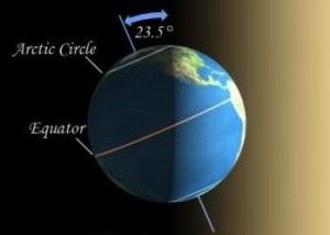 Everything you need to know: Winter solstice 2013   Astronomy Essentials   EarthSky