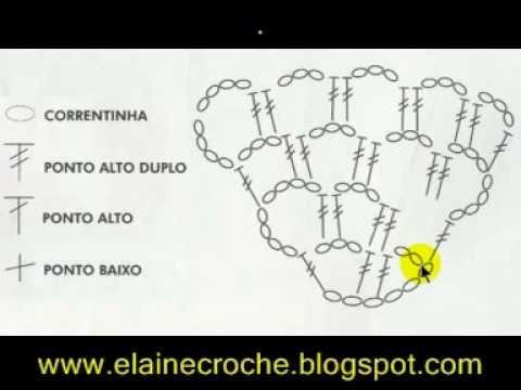 CROCHE - LEITURA DE GRÁFICOS - BÁSICO 2 - YouTube