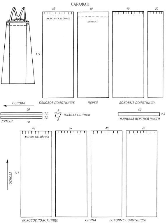 Sarafan sewing pattern. North Russia, Simbirsk. Very interesting blog. http://folkcostume.blogspot.co.uk/ FolkCostume: The 5 types of Russian folk Costume