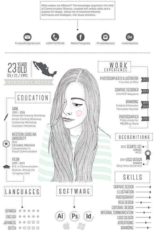 My CV/Resume on Behance