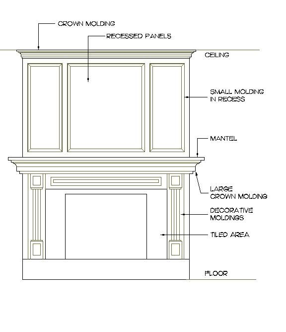 how to build a mantel shelf with crown molding