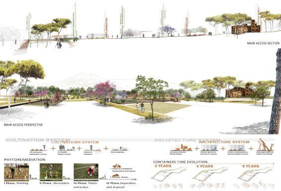 Landscape Architecture Design Architecture Portfolio Italy Landscape