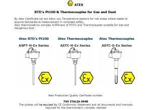Rfic Design Engineer Sample Resume 20 Best Termocoppie Atex  Termoresistenze Atex Images On
