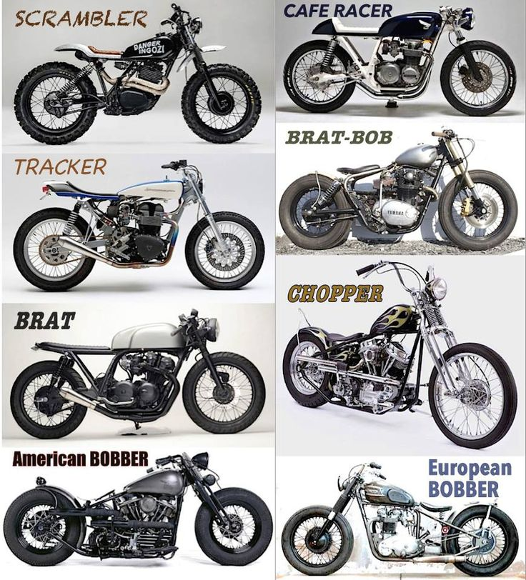 want body and tires like on a scrambler, but handelbars like cafe racer