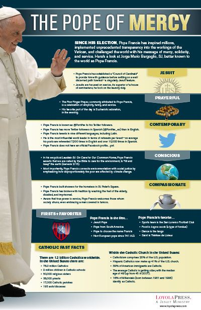 Meet Pope Francis - Pope of Mercy Infographic - Loyola Press