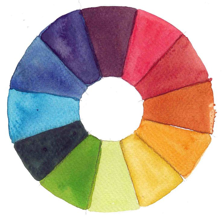 Looking for paint colours  Find out about your colour personality first to  make the right decisions  Call a professional colour consultant  0424 615. 17 Best images about Bettina Deda s Blog on Pinterest   Apartment