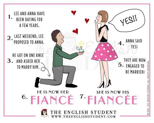 Happy Sunday!  Today I want to tell you a story...  The main #characters are a #FIANCE 👨 and a #FIANCEE👩! Enjoy!   Buona domenica! Oggi voglio raccontarti una storia... I #protagonisti sono un #FIDANZATO ed una #FIDANZATA  Buona lettura!   👉 VUOI IMPARARE L'INGLESE 🇬🇧in 4 SEMPLICI PASSI?  CON ME E' FACILE E GRATUITO CLICCANDO QUI: https://www.imparalingleseconmonica.com/opt-in/  #Englishsnippets #imparalingleseconmonica #learnenglishwithmonica #studyenglish #videolezioni…
