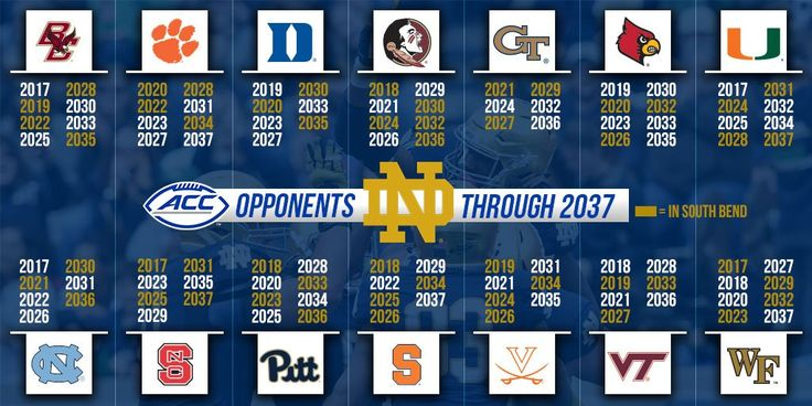Notre Dame Football: ACC & ND Announce Their Schedule...For The ...