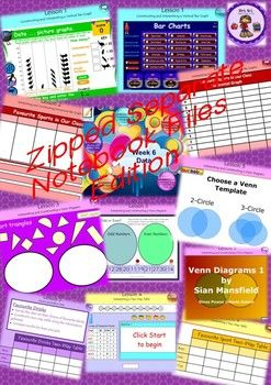 ***NEW AS REQUESTED*** This Maths Smart Notebook and EDITABLE Unit of Work bundle includes a zipped folder of all separate notebooks for the different concepts outlined below. This allows for flexibility to adapt to the scope and sequence used at your school.AN ENTIRE 10 WEEK MATHS PROGRAM FOR YEARS 3 AND 4!!!!This NO PREP Maths Bundle is programmed for the Australian National Curriculum based on the Maths Plus and Go Maths programs.